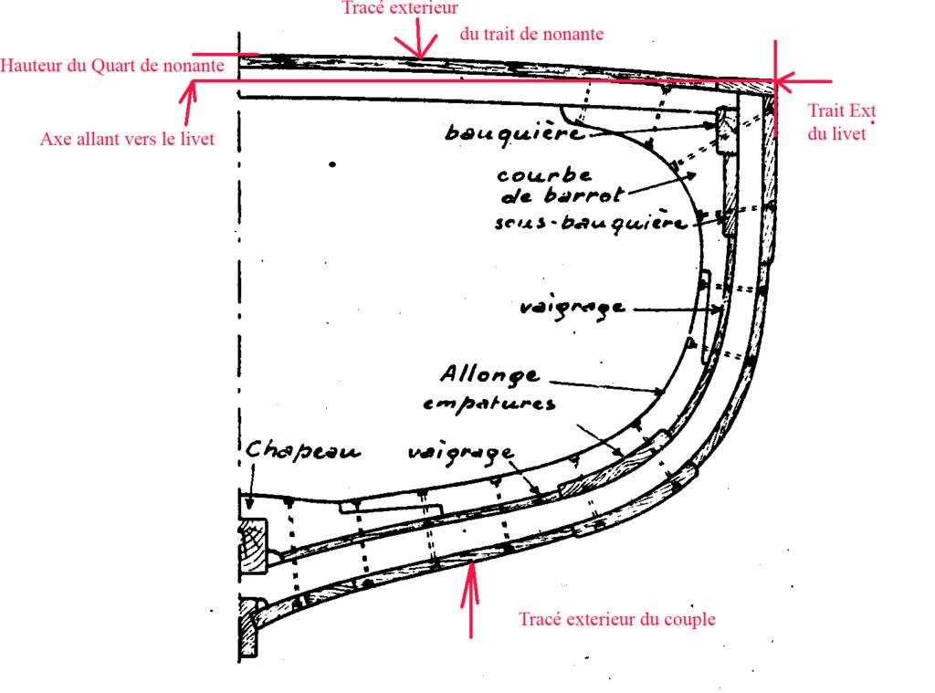 La Bisquine au 1/40 ème de Jean LE BOT - Page 4 La_per12