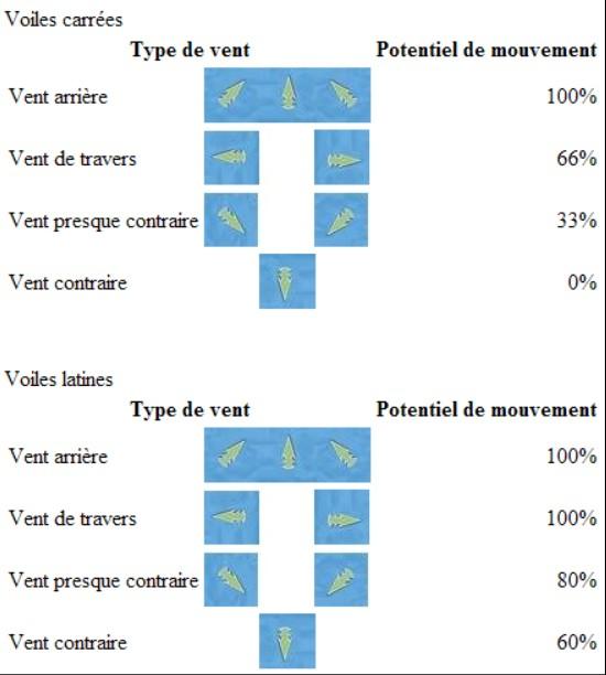 |-Livre 10-| Port & Navigation Vent3_10
