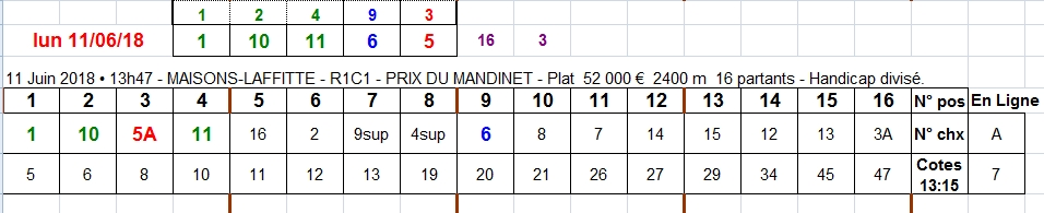 11/06/2018 --- MAISONS-LAFFITTE --- R1C1 --- Mise 3 € => Gains 0 €. Scree156