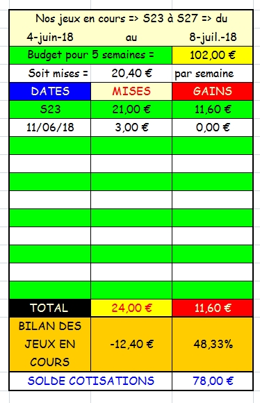 11/06/2018 --- MAISONS-LAFFITTE --- R1C1 --- Mise 3 € => Gains 0 €. Scree157