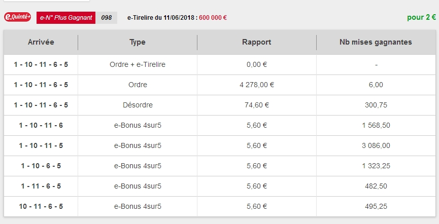 11/06/2018 --- MAISONS-LAFFITTE --- R1C1 --- Mise 3 € => Gains 0 €. Scree158