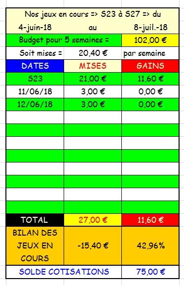 12/06/2018 --- NANTES --- R1C3 --- Mise 3 € => Gains 0 €. Scree161