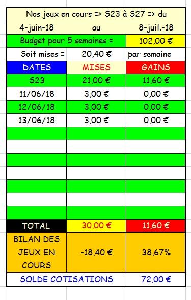 13/06/2018 --- AUTEUIL --- R1C1 --- Mise 3 € => Gains 0 € Scree166