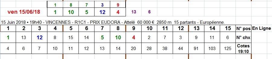 15/06/2018 --- VINCENNES --- R1C1 --- Mise 3 € => Gains 0 €. Scree172
