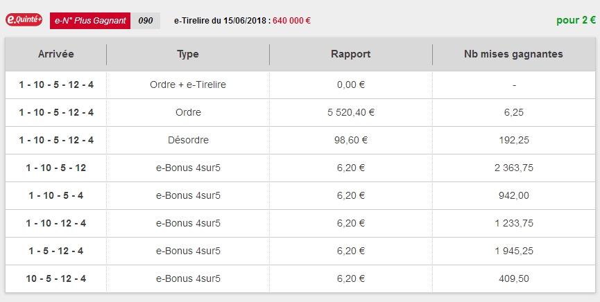 15/06/2018 --- VINCENNES --- R1C1 --- Mise 3 € => Gains 0 €. Scree173