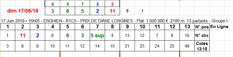 17/06/2018 --- CHANTILLY --- R1C5 --- Mise 3 € => Gains 0 € Scree180