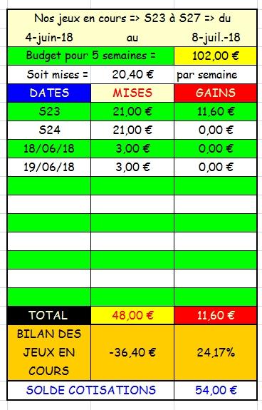 19/06/2018 --- DIEPPE --- R1C3 --- Mise 3 € => Gains 0 € Scree190