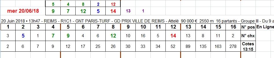 20/06/2018 --- REIMS --- R1C1 --- Mise 3 € => Gains 0 €. Scree192