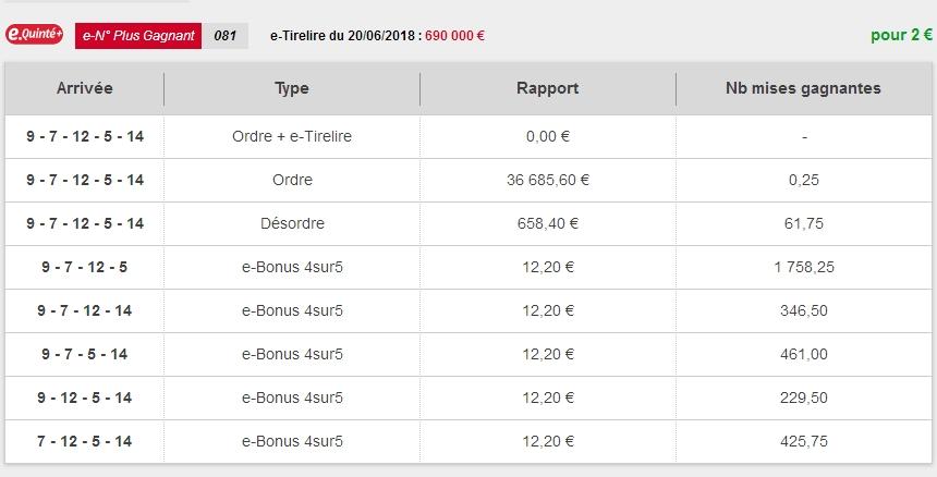 20/06/2018 --- REIMS --- R1C1 --- Mise 3 € => Gains 0 €. Scree193