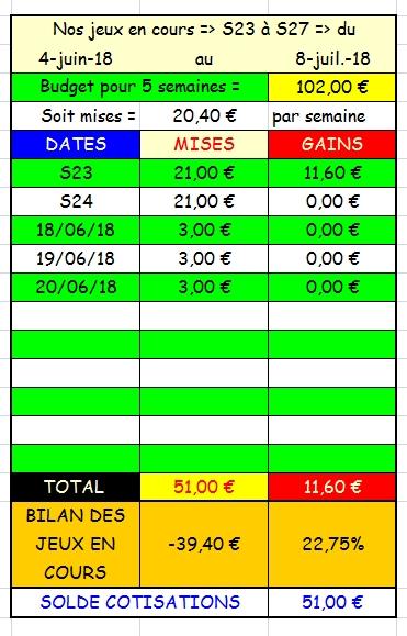 20/06/2018 --- REIMS --- R1C1 --- Mise 3 € => Gains 0 €. Scree194