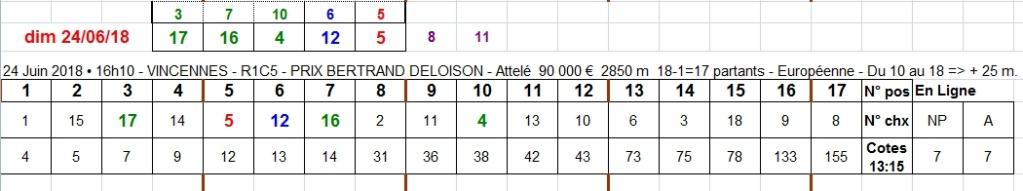 24/06/2018 --- VINCENNES --- R1C5 --- Mise 3 € => Gains 0 €. Scree211