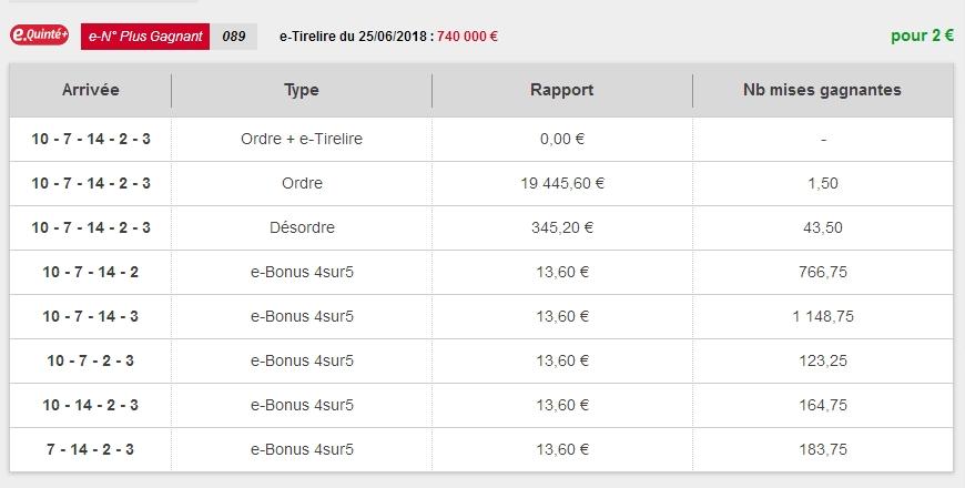 25/06/2018 --- SAINT-CLOUD --- R1C1 --- Mise 3 € => Gains 0 €. Scree213