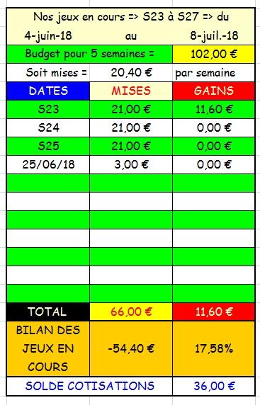 25/06/2018 --- SAINT-CLOUD --- R1C1 --- Mise 3 € => Gains 0 €. Scree214