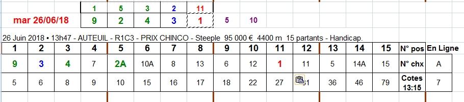 26/06/2018 --- AUTEUIL --- R1C3 --- Mise 3 € => Gains 0 €. Scree218