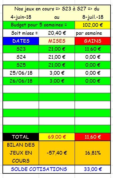 26/06/2018 --- AUTEUIL --- R1C3 --- Mise 3 € => Gains 0 €. Scree219