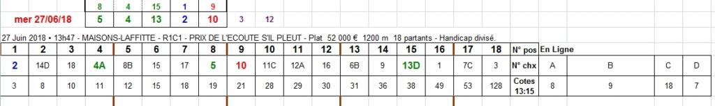 27/06/2018 --- MAISONS-LAFFITTE --- R1C1 --- Mise 3 € => Gains 0 €. Scree222