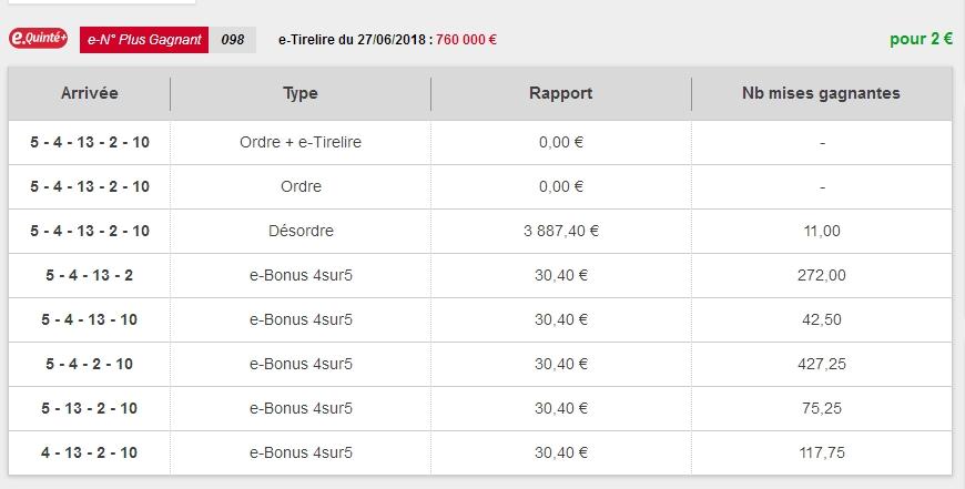27/06/2018 --- MAISONS-LAFFITTE --- R1C1 --- Mise 3 € => Gains 0 €. Scree223