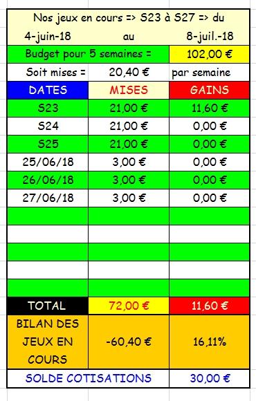 27/06/2018 --- MAISONS-LAFFITTE --- R1C1 --- Mise 3 € => Gains 0 €. Scree225