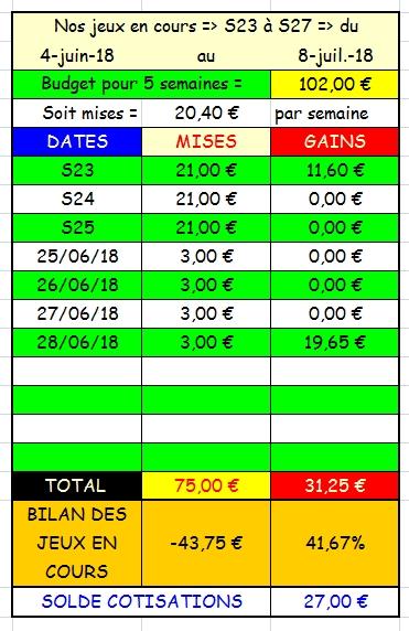28/06/2018 --- VICHY --- R1C1 --- Mise 3 € => Gains 19,65 €. Scree228