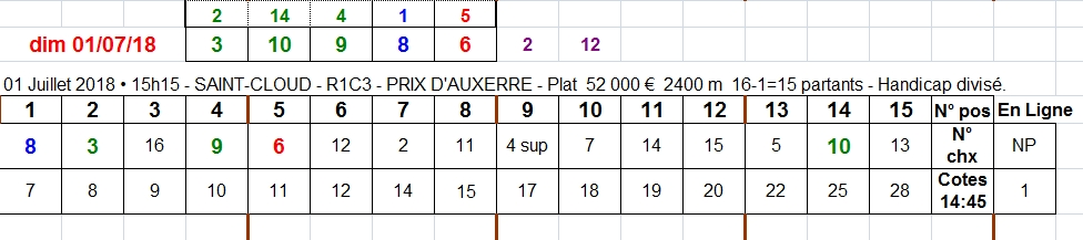 01/07/2018 --- SAINT-CLOUD --- R1C3 --- Mise 3 € => Gains 0 €. Scree242
