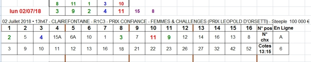 02/07/2018 --- CLAIREFONTAINE --- R1C3 --- Mise 3 € => Gains 0 €. Scree246