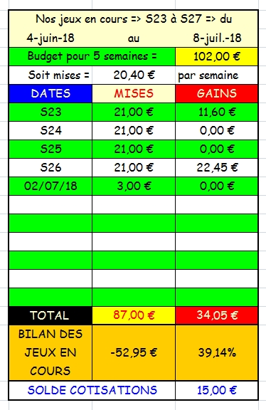 02/07/2018 --- CLAIREFONTAINE --- R1C3 --- Mise 3 € => Gains 0 €. Scree247