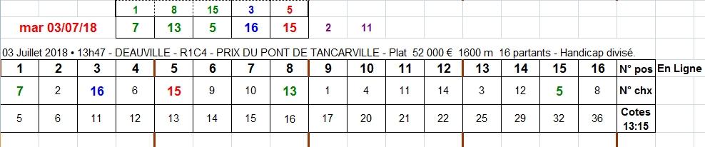 03/07/2018 --- DEAUVILLE --- R1C4 --- Mise 3 € => Gains 0 €. Scree250
