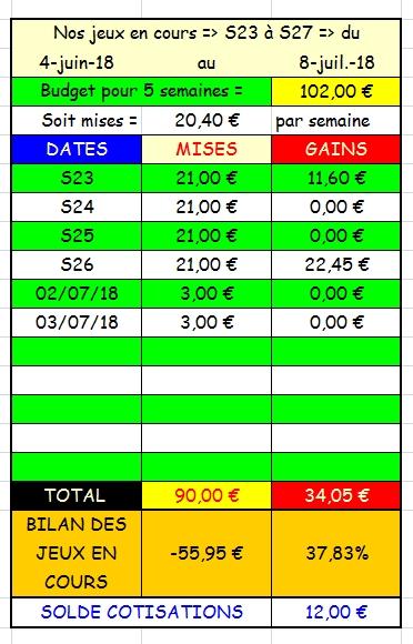 03/07/2018 --- DEAUVILLE --- R1C4 --- Mise 3 € => Gains 0 €. Scree251