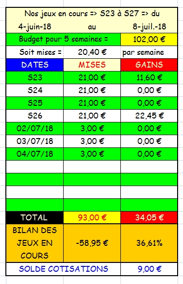 04/07/2018 --- VICHY --- R1C1 --- Mise 3 € => Gains 0 €. Scree255