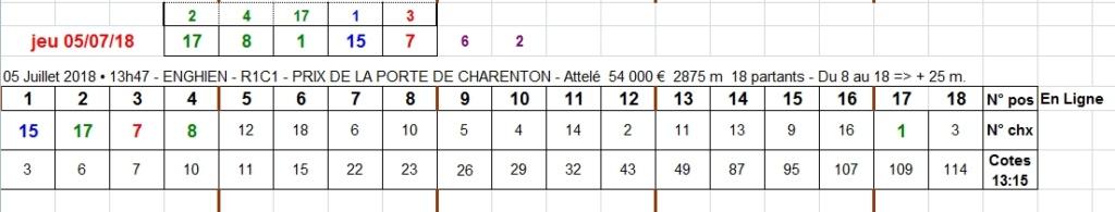 05/07/2018 --- ENGHIEN --- R1C1 --- Mise 3 € => Gains 0 €. Scree260
