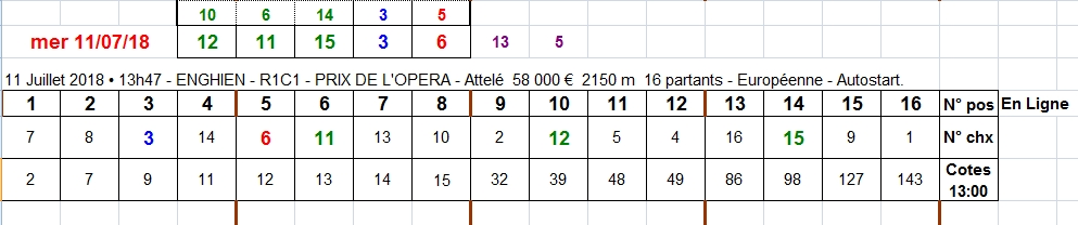 11/07/2018 --- ENGHIEN --- R1C1 --- Mise 3 € => Gains 0 €. Scree272