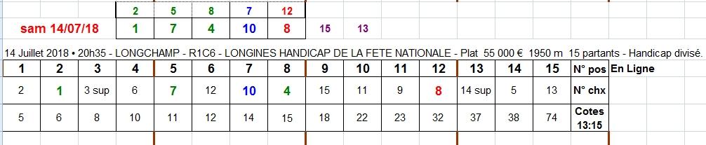14/07/2018 --- LONGCHAMP --- R1C6 --- Mise 3 € => Gains 0 €. Scree283