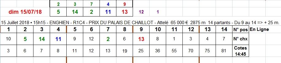 15/07/2018 --- ENGHIEN --- R1C4 --- Mise 3 € => Gains 0 €. Scree287