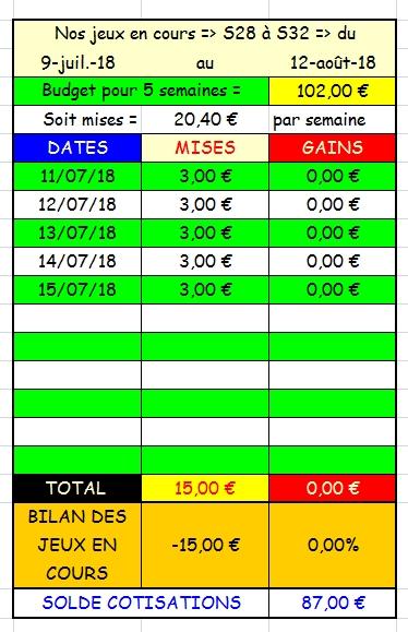 15/07/2018 --- ENGHIEN --- R1C4 --- Mise 3 € => Gains 0 €. Scree289