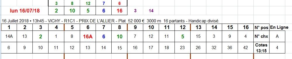 16/07/2018 --- VICHY --- R1C1 --- Mise 6 € => Gains 0 €. Scree294