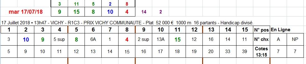 17/07/2018 --- VICHY --- R1C3 --- Mise 3 € => Gains 0 €. Scree296