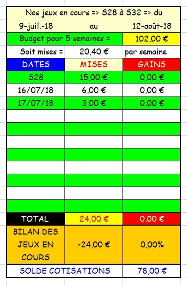 17/07/2018 --- VICHY --- R1C3 --- Mise 3 € => Gains 0 €. Scree298