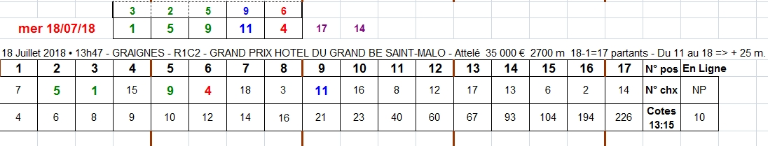 18/07/2018 --- GRAIGNES --- R1C3 --- Mise 3 € => Gains 0 €. Scree301
