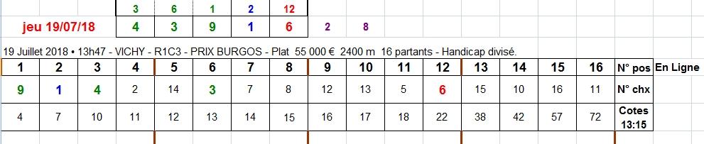 19/07/2018 --- VICHY --- R1C3 --- Mise 3 € => Gains 0 €. Scree304