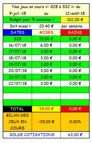22/07/2018 --- MAISONS-LAFFITTE --- R1C3 --- Mise 3 € => Gains 0 €. Scree320