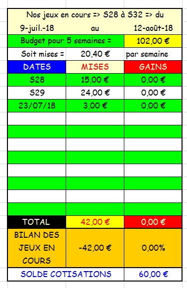 23/07/2018 --- CHANTILLY --- R1C1 --- Mise 3 € => Gains 0 €. Scree325