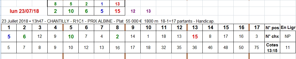23/07/2018 --- CHANTILLY --- R1C1 --- Mise 3 € => Gains 0 €. Scree327