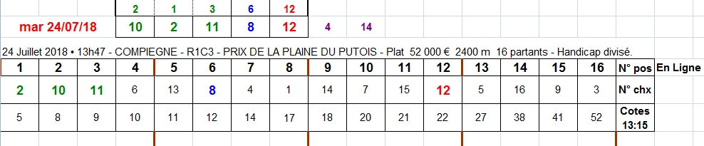24/07/2018 --- COMPIEGNE --- R1C3 --- Mise 3 € => Gains 0 €. Scree329