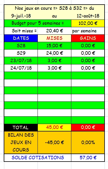 24/07/2018 --- COMPIEGNE --- R1C3 --- Mise 3 € => Gains 0 €. Scree331