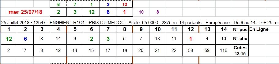 25/07/2018 --- ENGHIEN --- R1C1 --- Mise 3 € => Gains 0 €. Scree333