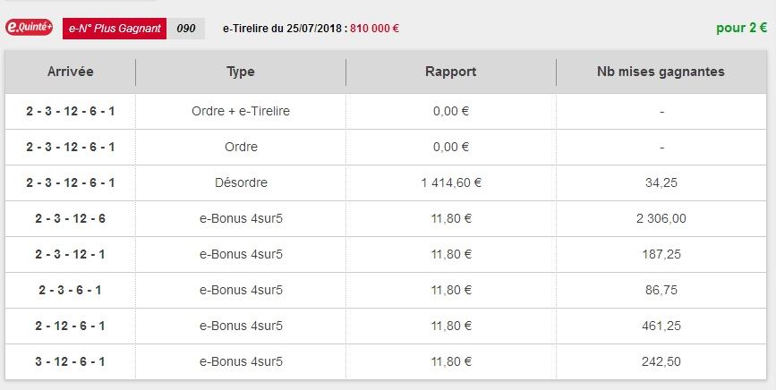 25/07/2018 --- ENGHIEN --- R1C1 --- Mise 3 € => Gains 0 €. Scree334