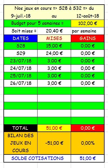 26/07/2018 --- MAISONS-LAFFITTE --- R1C3 --- Mise 3 € => Gains 0 €. Scree337