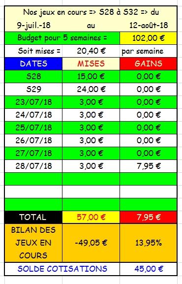 28/07/2018 --- ENGHIEN --- R1C3 --- Mise 3 € => Gains 7,95 €. Scree348
