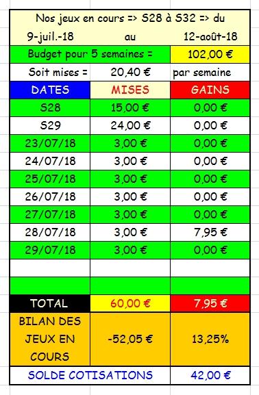 29/07/2018 --- DEAUVILLE --- R1C3 --- Mise 3 € => Gains 0 €. Scree350