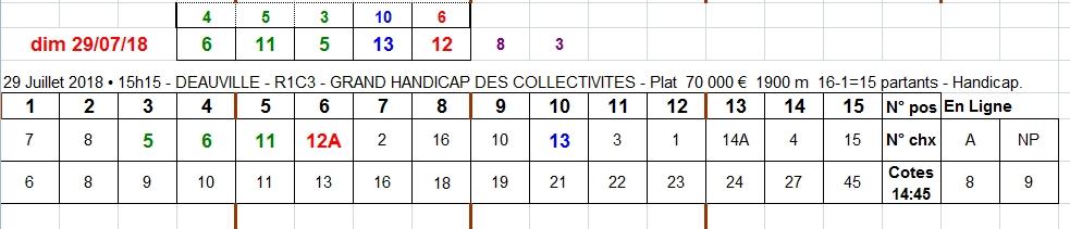 29/07/2018 --- DEAUVILLE --- R1C3 --- Mise 3 € => Gains 0 €. Scree351